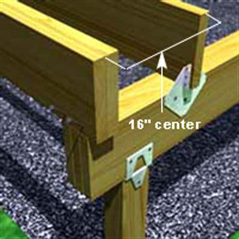 Mettre En Portafaux by Build A One Level Deck Rona Guelph Building Materials