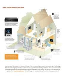 best smart home system best smart home systems tech smart