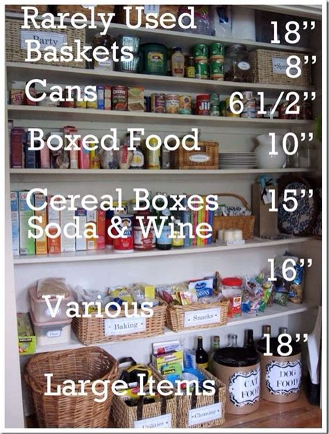 organize small pantry on pinterest small pantry black 17 best ideas about organize small pantry on pinterest