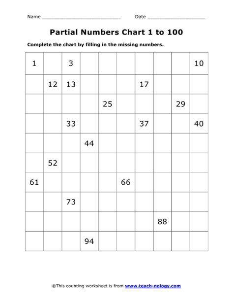 partial hundreds chart printable partially completed numbers chart 1 to 100