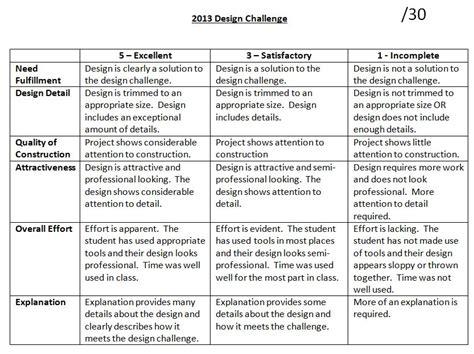 design competition rubrics project 3 2013 design challenge design studies