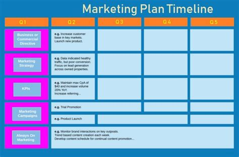 marketing timeline template 4 free printable pdf excel word