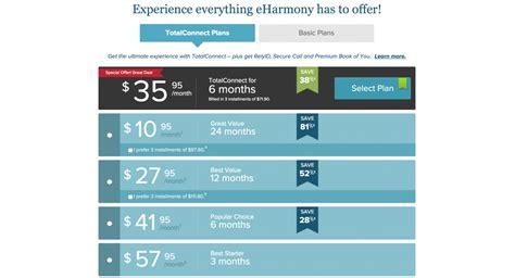 discount vouchers eharmony uk eharmony deals uk gift ftempo