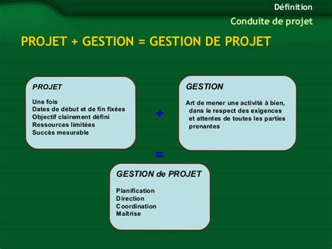 ms project 1 principes de gestion de projets