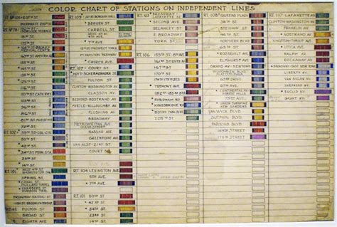 this map explains the historic tile color system used in nyc subway stations 6sqft