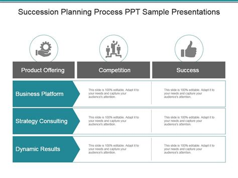 Succession Planning Process Ppt Sle Presentations Succession Planning Powerpoint