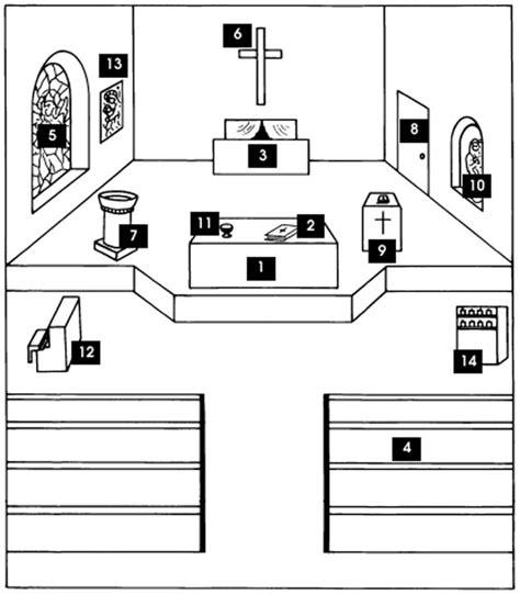 diagram of catholic church mskenerson christianity