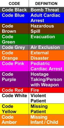 code colors in hospital clinic code brand discount