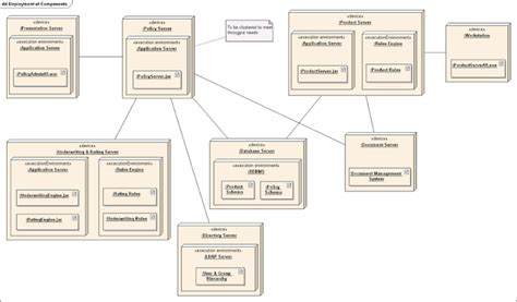 Appian Architecture Diagram