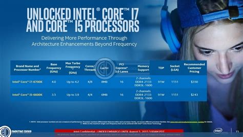 Intel I7 6700k Box No Fan Skylake 1151 Murah intel skylake i5 6600k i7 6700k 1151 z170 review