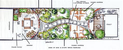 Landscape Layout Landscape Plans Backyard Gardensdecor