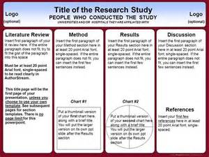 How To Write A Research Book Review by Literature Review Poster Presentation Template South Florida Painless Breast Implants By Dr