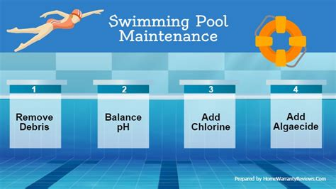 pool cleaning tips 28 swimming pool maintenance tips adorable 10