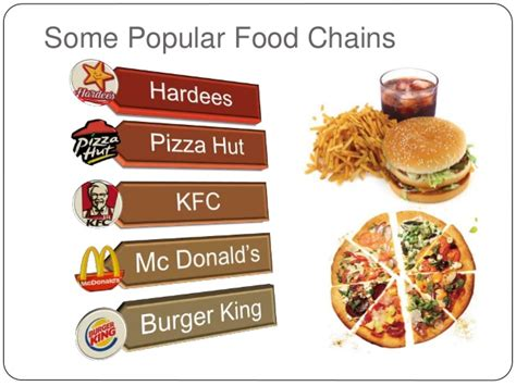 Junk And Fast Food Presentation Fast Food Ppt Slides