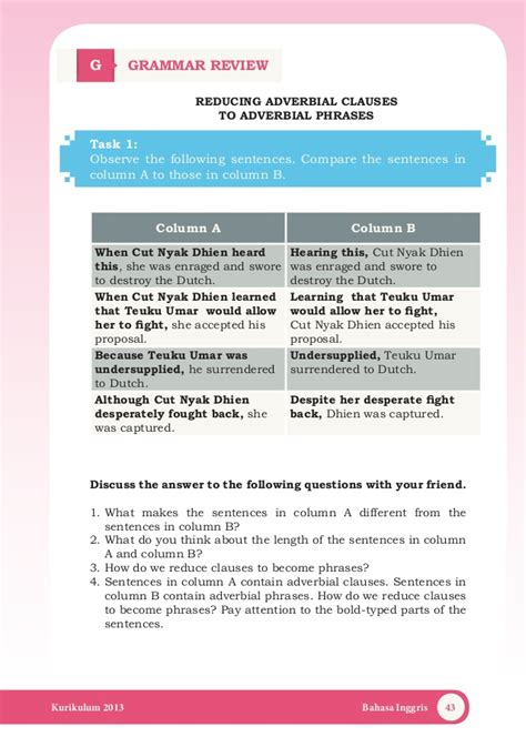 biography teuku umar dalam bahasa inggris buku bahasa inggriss semester 2 kelas x kurikulum 2013