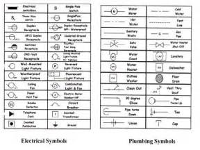 floor plan symbols chart architectural electrical plan symbols standard electrical