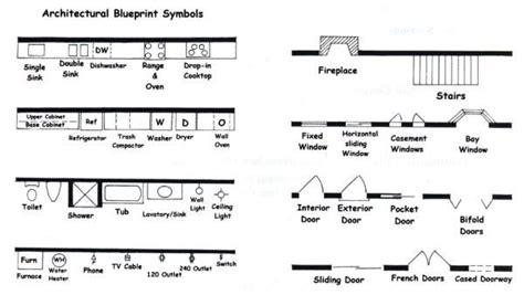 architect symbols drafting symbols