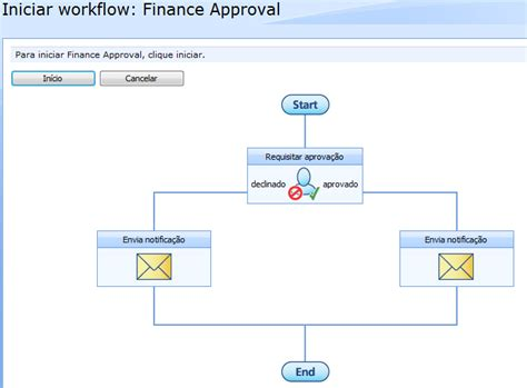 nintex workflow 2007 archives logbackuper