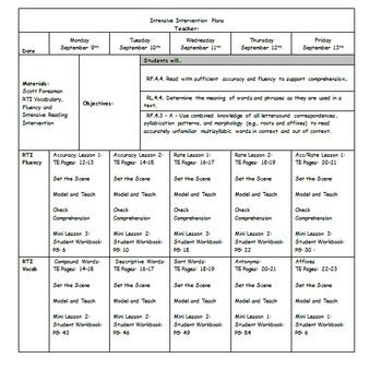 Intervention Plan Template Reading By Kelli Collins Tpt Reading Intervention Plan Template