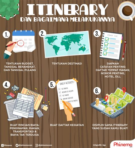 tips membuat infografis infografis tips membuat itinenary dalam perjalananmu