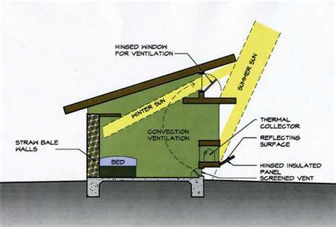 tiny pallet house plans tiny pallet house eco village tiny house design