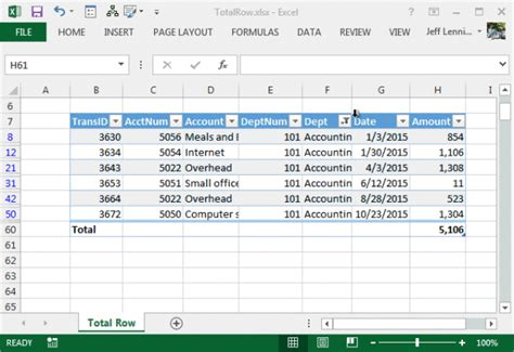 Total Table by Table Total Row Excel