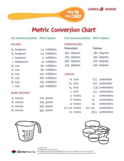 Kitchen Volume Conversion Aid Metric Cooking Conversion Table Yahoo Search Results