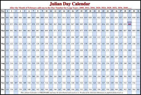 2017 Calendar With Dates Printable Julian Date Calendar Printable Calendar