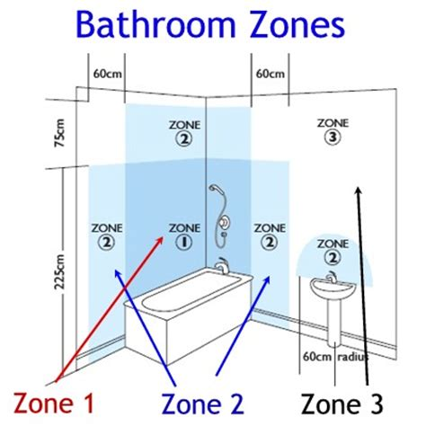 Bathroom Shower Zones Bathroom Lighting Buy Bath Room Lights
