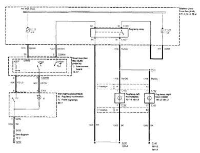 ford freestyle wiring diagram questions  pictures fixya