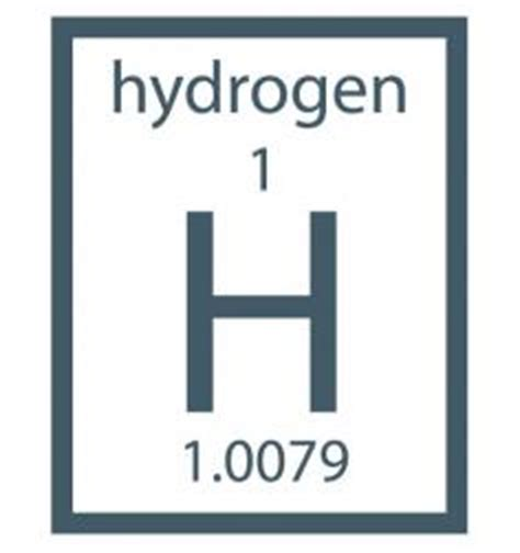 Hydrogen On The Periodic Table by Related Keywords Suggestions For Hydrogen Element