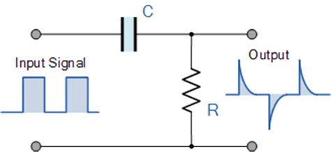 rc integrator circuit formula rc waveforms and rc step response waveforms