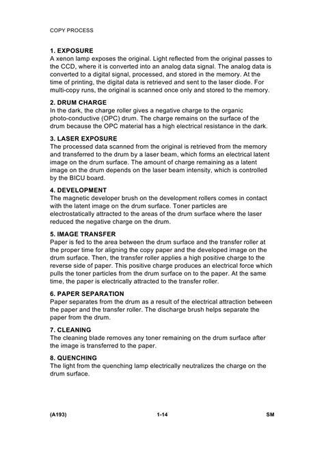 Ricoh Aficio 200 250 A193 A224 Service Manual