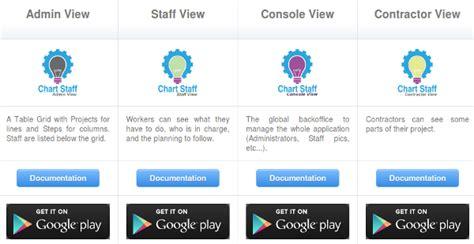play admin console portfolio details