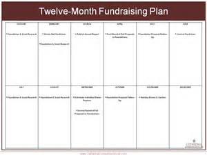 fundraising plan template fundraising and development sle fundraising plan
