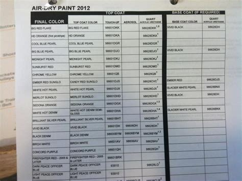 2012 harley ppg paint codes html autos post