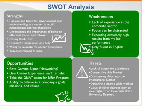 Company Resume Examples by Professional Development Plan Swot Analysis Ariel B Shead