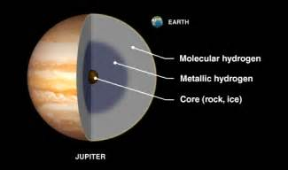 inside jupiter planet pics about space