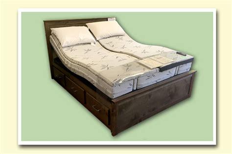 bed frames vancouver island damnxgood