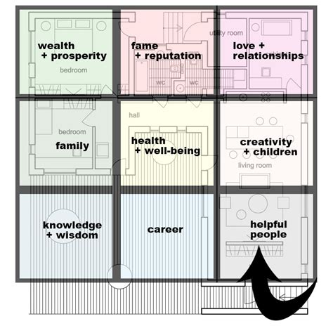 bagua floor plan bagua floor plan bagua floor plan 100 images determine the