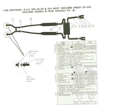 96 sportster wiring diagram diy wiring diagram