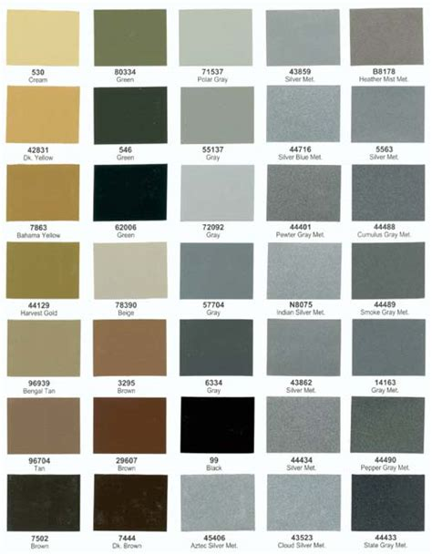 tyul files dupont imron color chart pdf