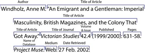 sources citing information libguides at