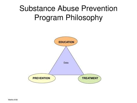 Substance Abuse Detox Program by Addiction A Social Problem Best Free Home