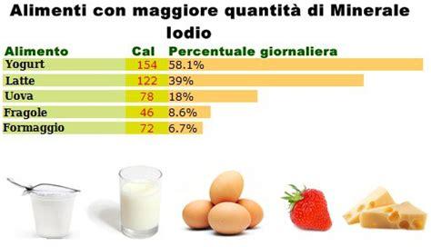 iodio alimenti cibi con iodio vitamine proteine