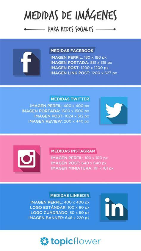 medidas imagenes redes sociales 2015 las medidas de las im 225 genes en las redes sociales