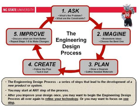 design engineer vs process engineer what is stem adstemacademy