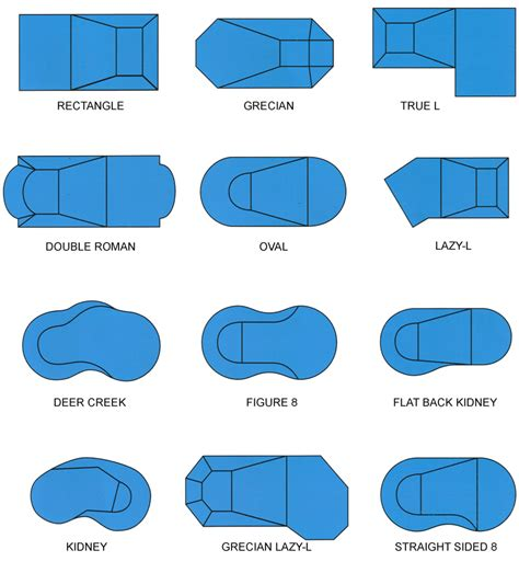pool sizes and shapes vinyl liner pool shapes