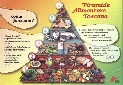 piramide alimentare inglese piramide alimentare toscana sapore di sapere
