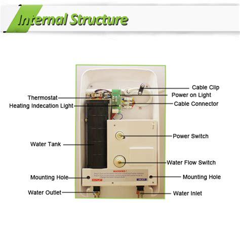 Elcb Untuk Water Heater elcb portable bath water heater anti electric wall heaters